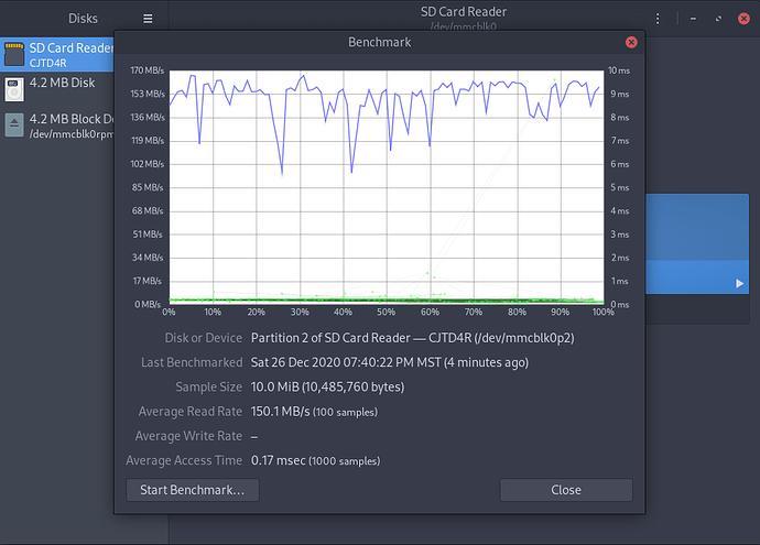 eMMC-speed