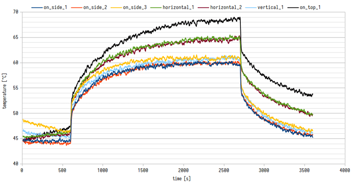 temperature_graph