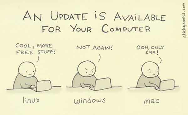 Windows_Vs_Mac_Vs_Linux_10